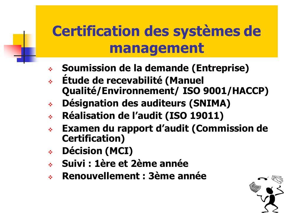 Certification des systèmes de management Soumission de la demande (Entreprise) Étude de recevabilité (Manuel Qualité/Environnement/ ISO 9001/HACCP) Dé