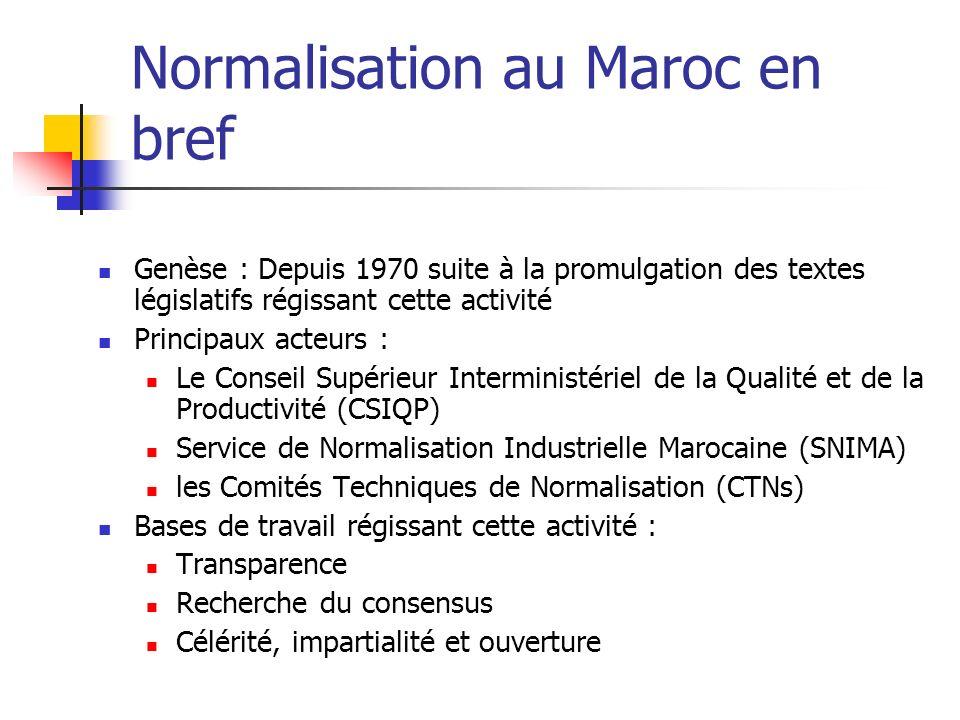 Normalisation au Maroc en bref Genèse : Depuis 1970 suite à la promulgation des textes législatifs régissant cette activité Principaux acteurs : Le Co