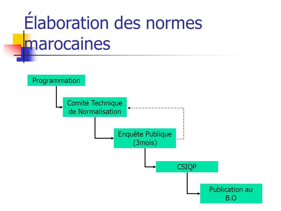 Élaboration des normes marocaines Programmation Comité Technique de Normalisation Enquête Publique (3mois) CSIQP Publication au B.O