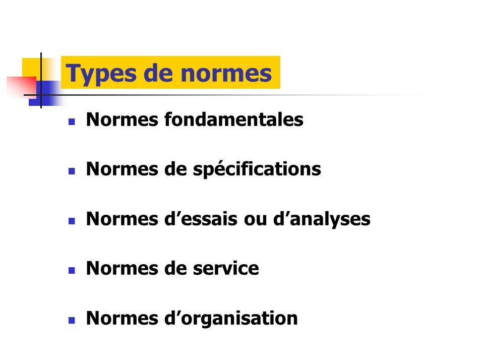 Types de normes Normes fondamentales Normes de spécifications Normes dessais ou danalyses Normes de service Normes dorganisation