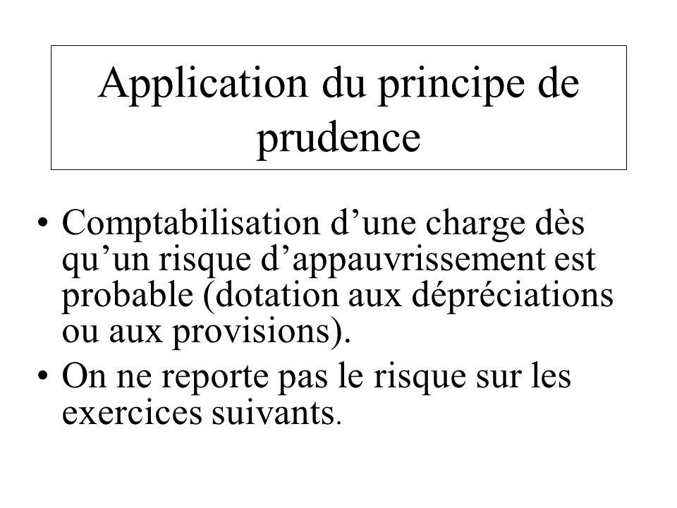 Application du principe de prudence Comptabilisation dune charge dès quun risque dappauvrissement est probable (dotation aux dépréciations ou aux prov