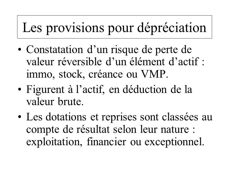 Les provisions pour dépréciation Constatation dun risque de perte de valeur réversible dun élément dactif : immo, stock, créance ou VMP. Figurent à la