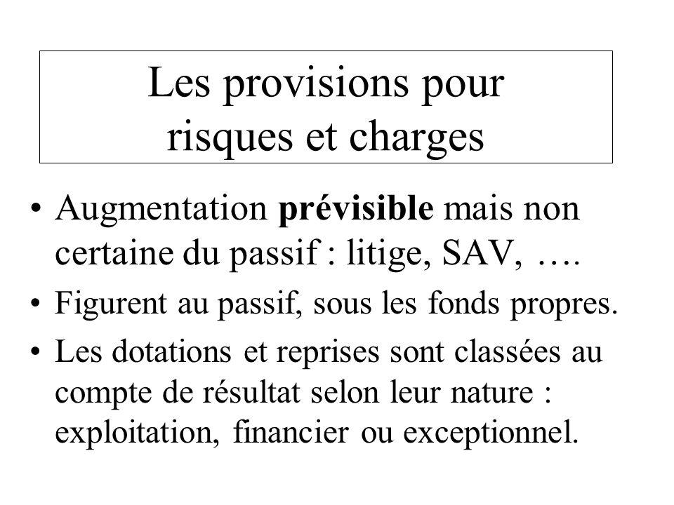 Les provisions pour risques et charges Augmentation prévisible mais non certaine du passif : litige, SAV, …. Figurent au passif, sous les fonds propre