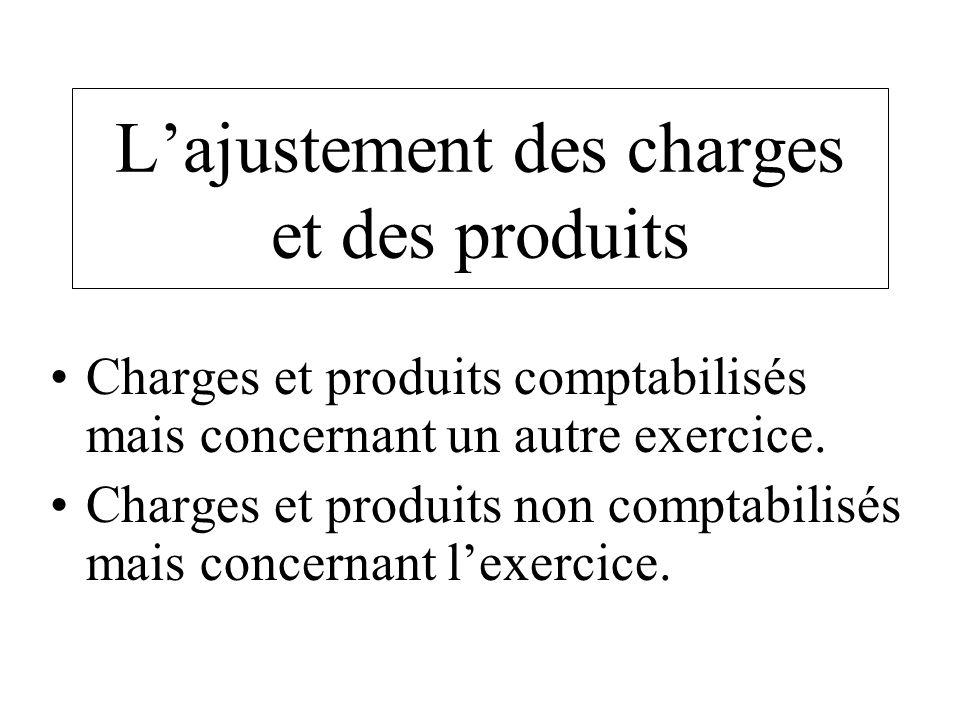 Lajustement des charges et des produits Charges et produits comptabilisés mais concernant un autre exercice. Charges et produits non comptabilisés mai