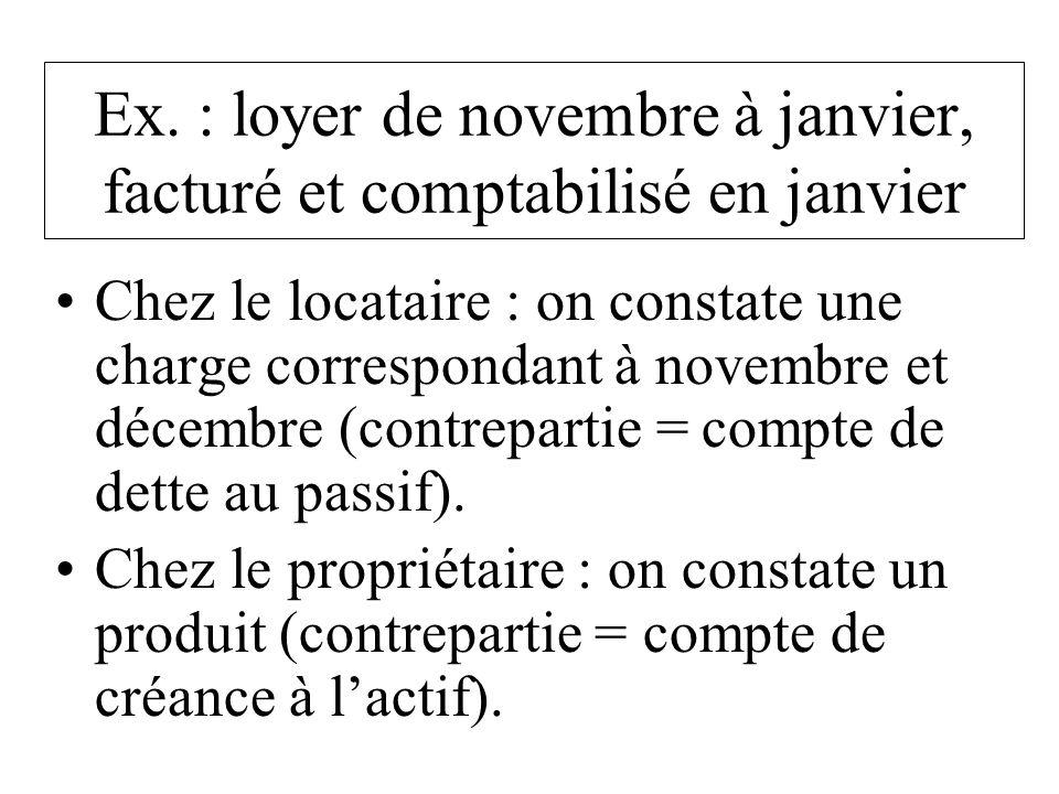Ex. : loyer de novembre à janvier, facturé et comptabilisé en janvier Chez le locataire : on constate une charge correspondant à novembre et décembre