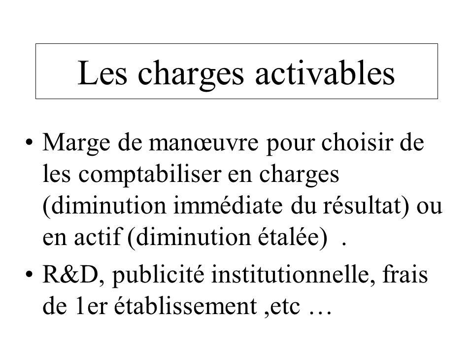 Les charges activables Marge de manœuvre pour choisir de les comptabiliser en charges (diminution immédiate du résultat) ou en actif (diminution étalé
