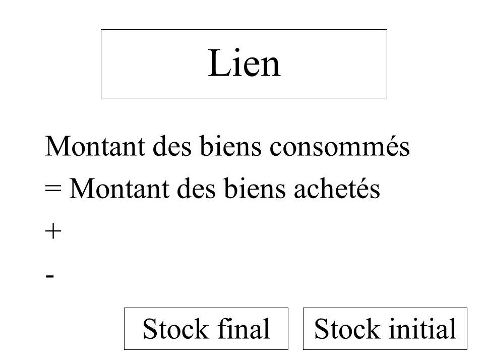 Lien Montant des biens consommés = Montant des biens achetés + - Stock initialStock final