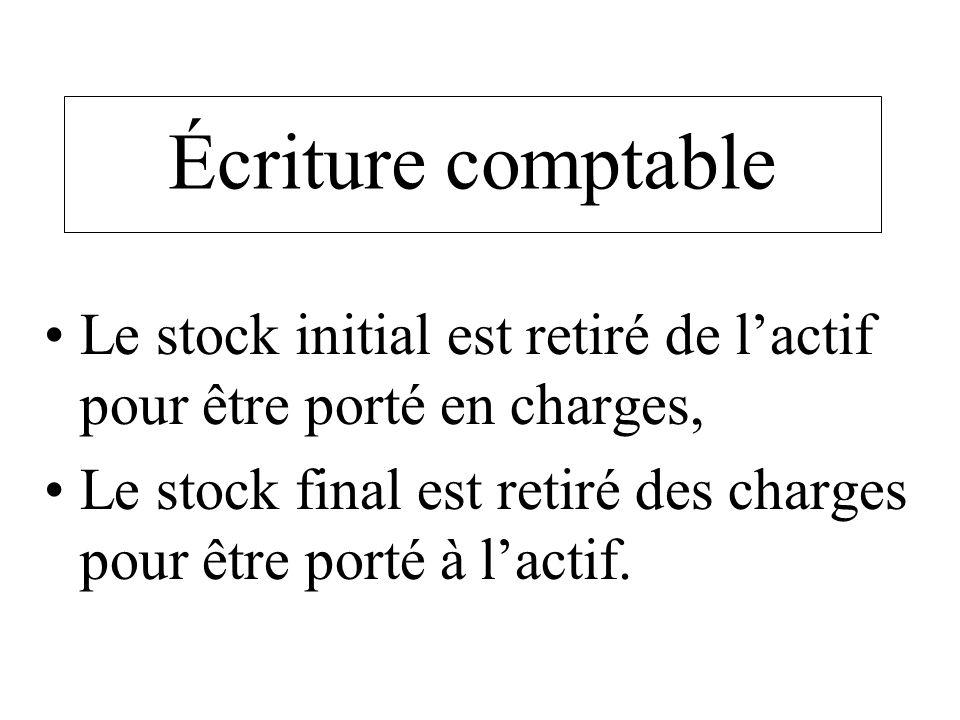 Écriture comptable Le stock initial est retiré de lactif pour être porté en charges, Le stock final est retiré des charges pour être porté à lactif.
