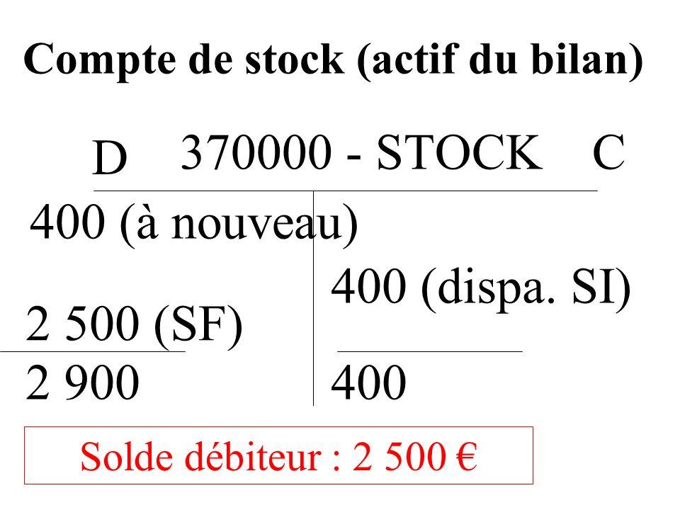 Compte de stock (actif du bilan) 370000 - STOCK D C 400 (à nouveau) 400 (dispa. SI) 2 500 (SF) 2 900 400 Solde débiteur : 2 500