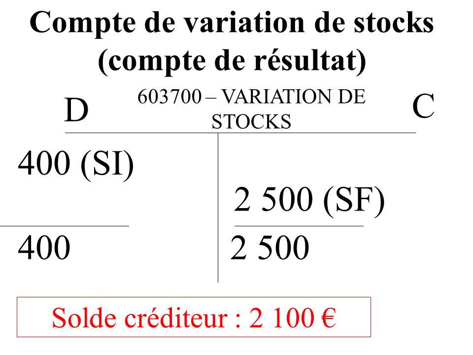 Compte de variation de stocks (compte de résultat) 603700 – VARIATION DE STOCKS D C 400 (SI) 2 500 (SF) 400 2 500 Solde créditeur : 2 100