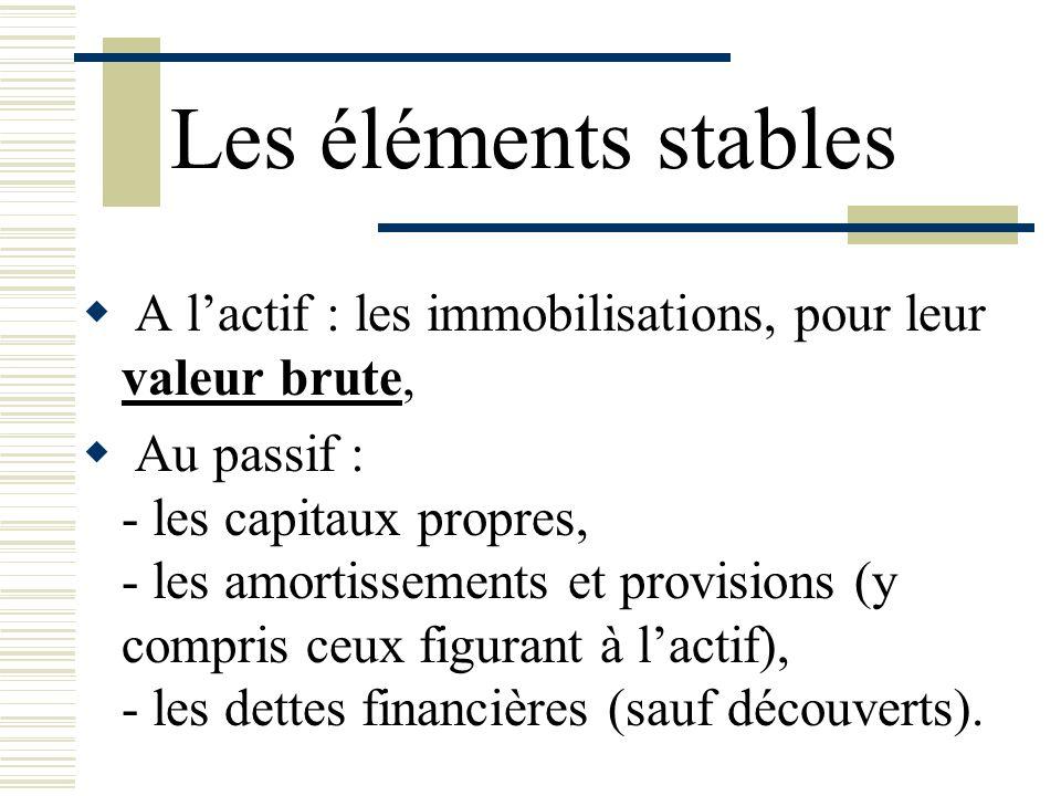Les éléments stables A lactif : les immobilisations, pour leur valeur brute, Au passif : - les capitaux propres, - les amortissements et provisions (y