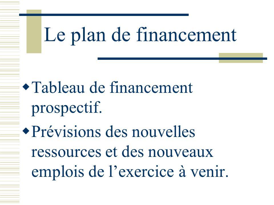 Le plan de financement Tableau de financement prospectif. Prévisions des nouvelles ressources et des nouveaux emplois de lexercice à venir.