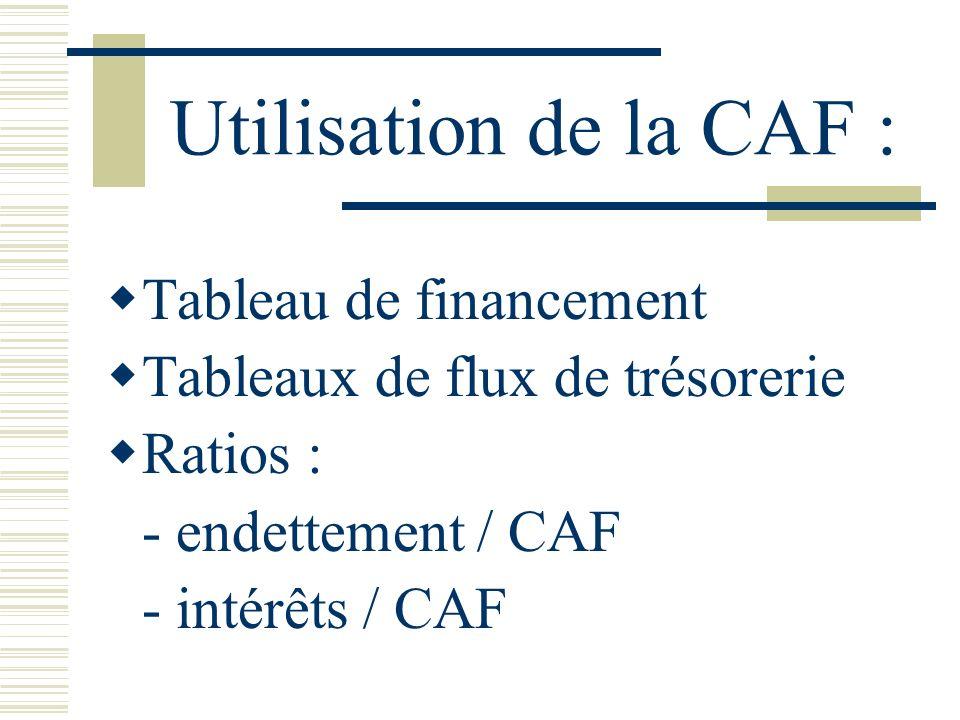 Utilisation de la CAF : Tableau de financement Tableaux de flux de trésorerie Ratios : - endettement / CAF - intérêts / CAF