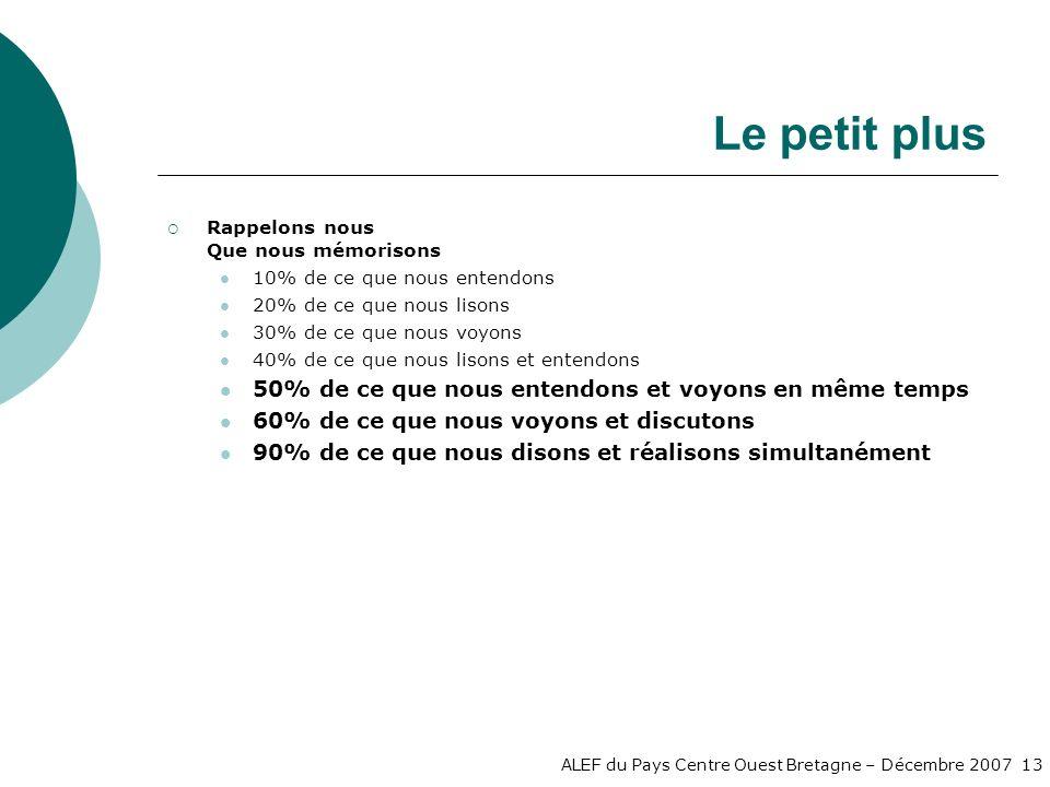 ALEF du Pays Centre Ouest Bretagne – Décembre 2007 13 Le petit plus Rappelons nous Que nous mémorisons 10% de ce que nous entendons 20% de ce que nous lisons 30% de ce que nous voyons 40% de ce que nous lisons et entendons 50% de ce que nous entendons et voyons en même temps 60% de ce que nous voyons et discutons 90% de ce que nous disons et réalisons simultanément