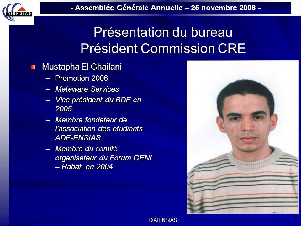 - Assemblée Générale Annuelle – 25 novembre 2006 - ® AIENSIAS Présentation du bureau Président Commission CRE Mustapha El Ghailani –Promotion 2006 –Me