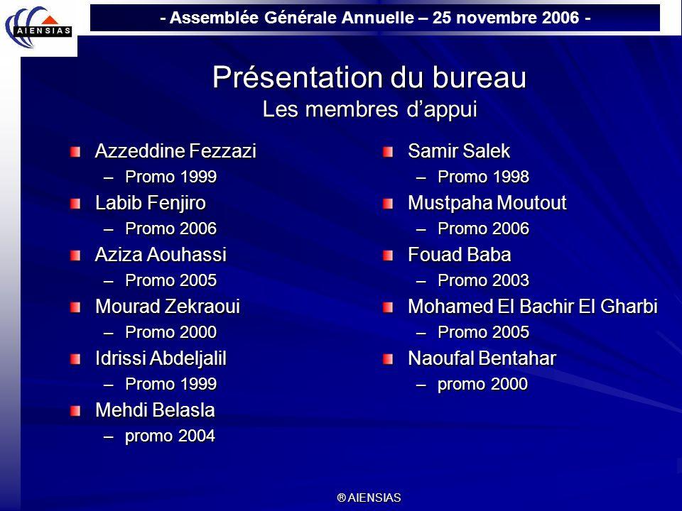 - Assemblée Générale Annuelle – 25 novembre 2006 - ® AIENSIAS Présentation du bureau Les membres dappui Azzeddine Fezzazi –Promo 1999 Labib Fenjiro –P