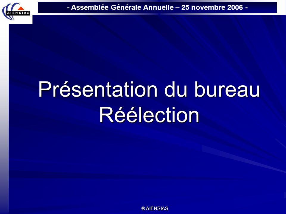 - Assemblée Générale Annuelle – 25 novembre 2006 - ® AIENSIAS Présentation du bureau Réélection