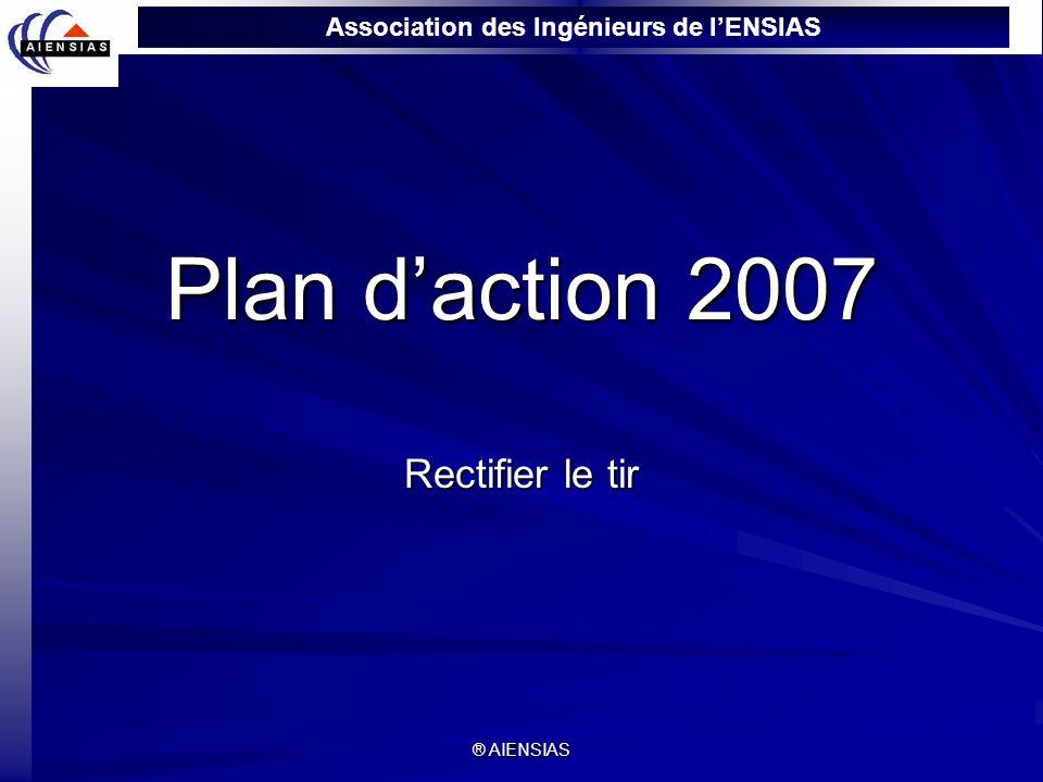 Association des Ingénieurs de lENSIAS ® AIENSIAS Plan daction 2007 Rectifier le tir