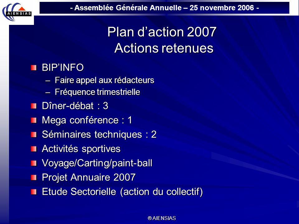 - Assemblée Générale Annuelle – 25 novembre 2006 - ® AIENSIAS Plan daction 2007 Actions retenues BIPINFO –Faire appel aux rédacteurs –Fréquence trimes