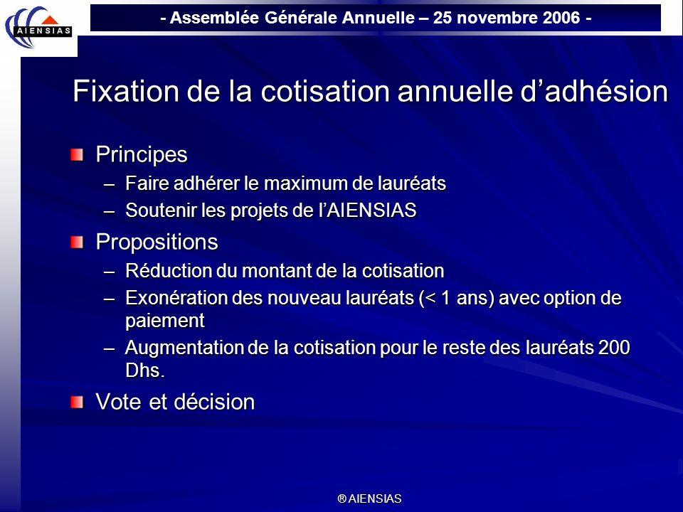 - Assemblée Générale Annuelle – 25 novembre 2006 - ® AIENSIAS Fixation de la cotisation annuelle dadhésion Principes –Faire adhérer le maximum de laur