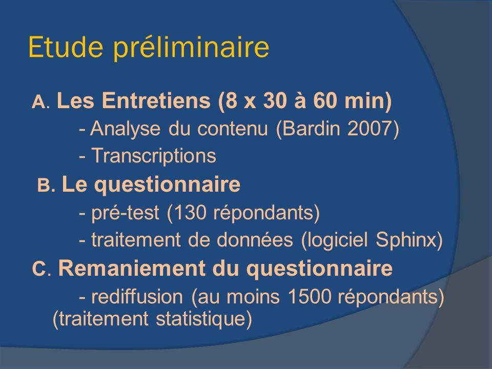 Etude préliminaire A. Les Entretiens (8 x 30 à 60 min) - Analyse du contenu (Bardin 2007) - Transcriptions B. Le questionnaire - pré-test (130 réponda