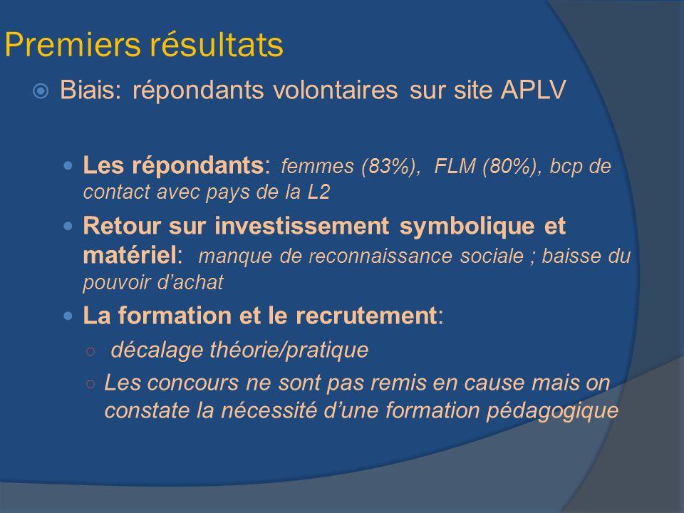 Premiers résultats Biais: répondants volontaires sur site APLV Les répondants: femmes (83%), FLM (80%), bcp de contact avec pays de la L2 Retour sur i