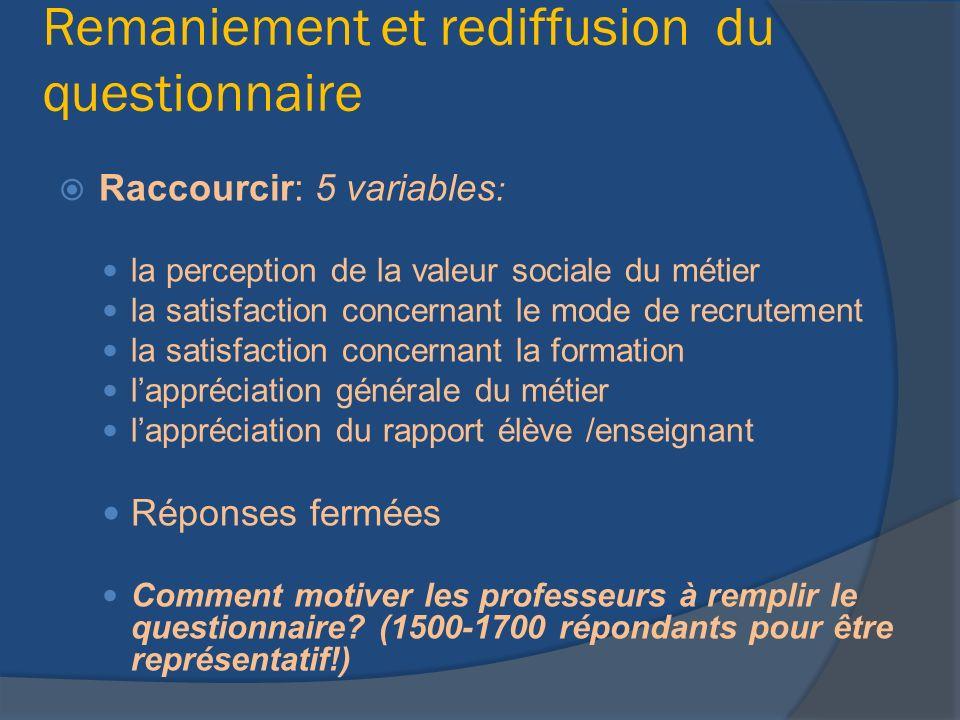 Remaniement et rediffusion du questionnaire Raccourcir: 5 variables : la perception de la valeur sociale du métier la satisfaction concernant le mode