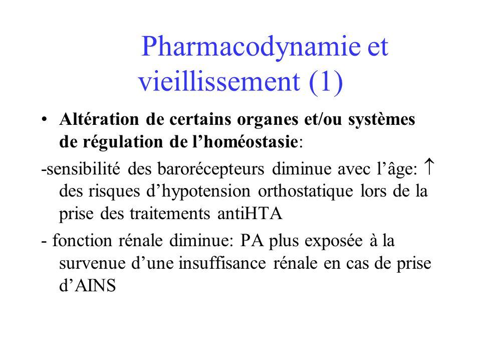 Pharmacodynamie et vieillissement (1) Altération de certains organes et/ou systèmes de régulation de lhoméostasie: -sensibilité des barorécepteurs dim