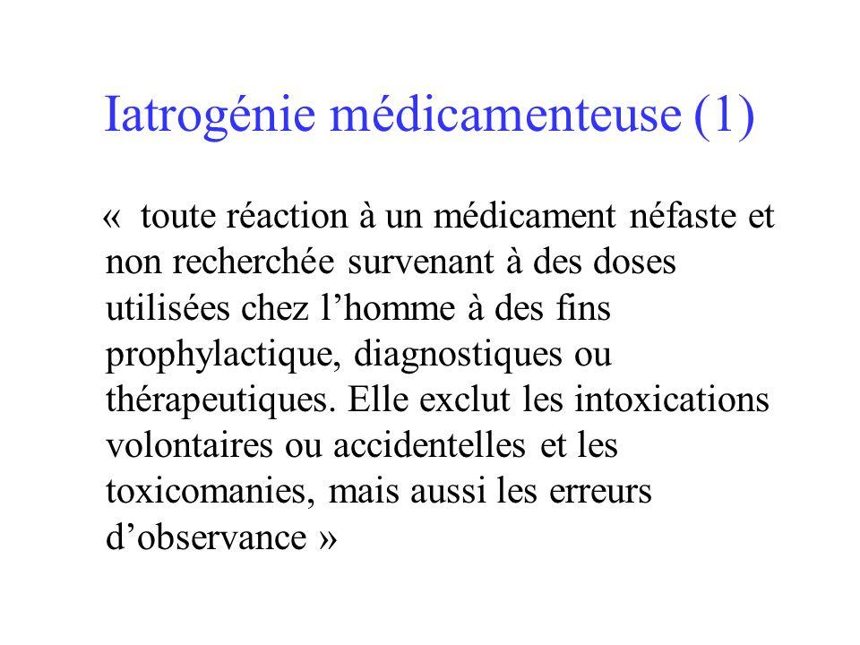 Iatrogénie médicamenteuse (1) « toute réaction à un médicament néfaste et non recherchée survenant à des doses utilisées chez lhomme à des fins prophy