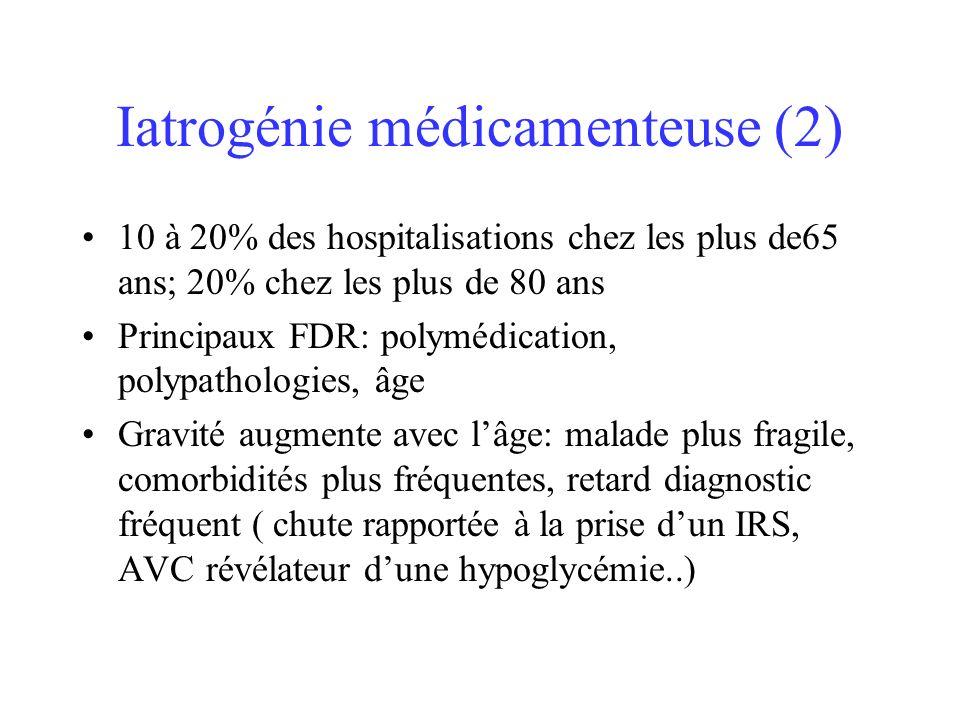 Iatrogénie médicamenteuse (2) 10 à 20% des hospitalisations chez les plus de65 ans; 20% chez les plus de 80 ans Principaux FDR: polymédication, polypa