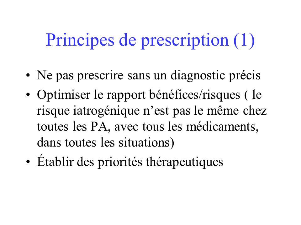 Principes de prescription (1) Ne pas prescrire sans un diagnostic précis Optimiser le rapport bénéfices/risques ( le risque iatrogénique nest pas le m
