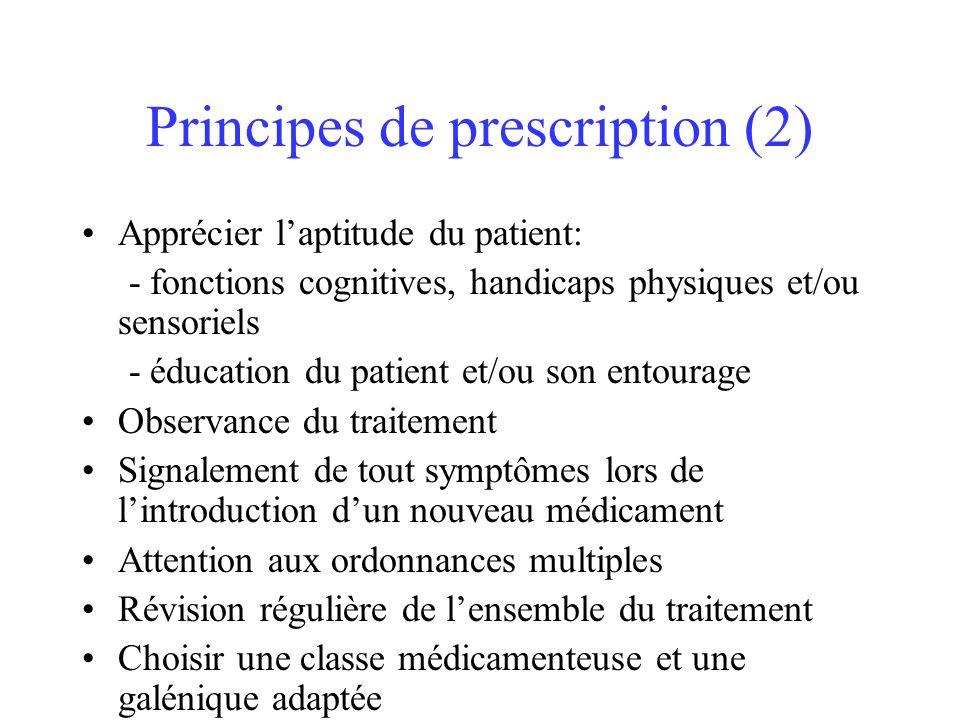 Principes de prescription (2) Apprécier laptitude du patient: - fonctions cognitives, handicaps physiques et/ou sensoriels - éducation du patient et/o