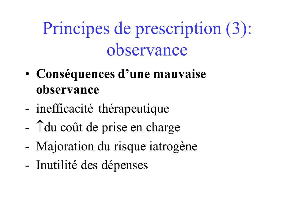 Principes de prescription (3): observance Conséquences dune mauvaise observance -inefficacité thérapeutique - du coût de prise en charge -Majoration d