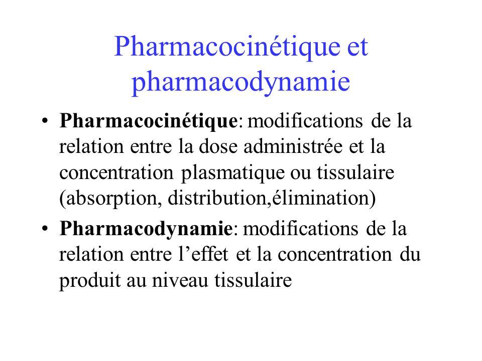 Pharmacocinétique et pharmacodynamie Pharmacocinétique: modifications de la relation entre la dose administrée et la concentration plasmatique ou tiss