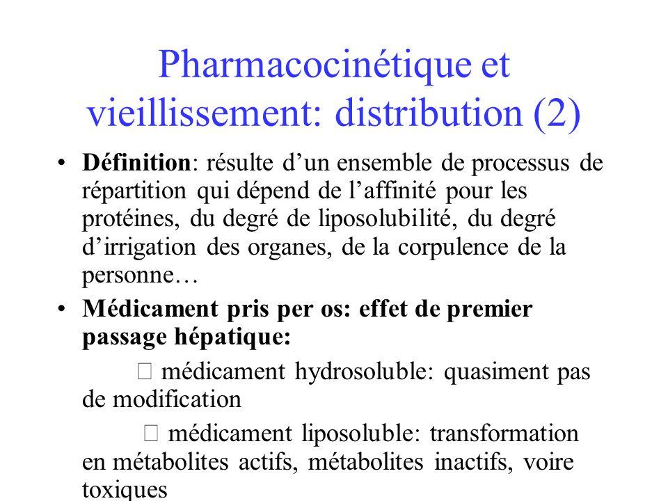 Pharmacocinétique et vieillissement: distribution (2) Définition: résulte dun ensemble de processus de répartition qui dépend de laffinité pour les pr