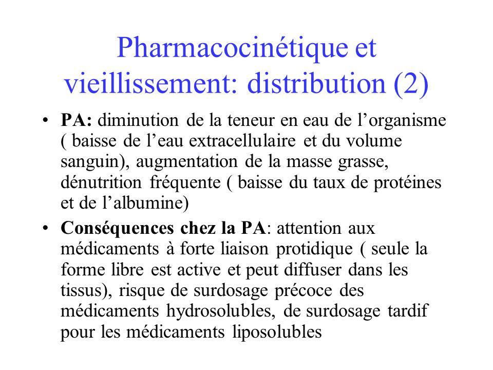 Pharmacocinétique et vieillissement: distribution (2) PA: diminution de la teneur en eau de lorganisme ( baisse de leau extracellulaire et du volume s