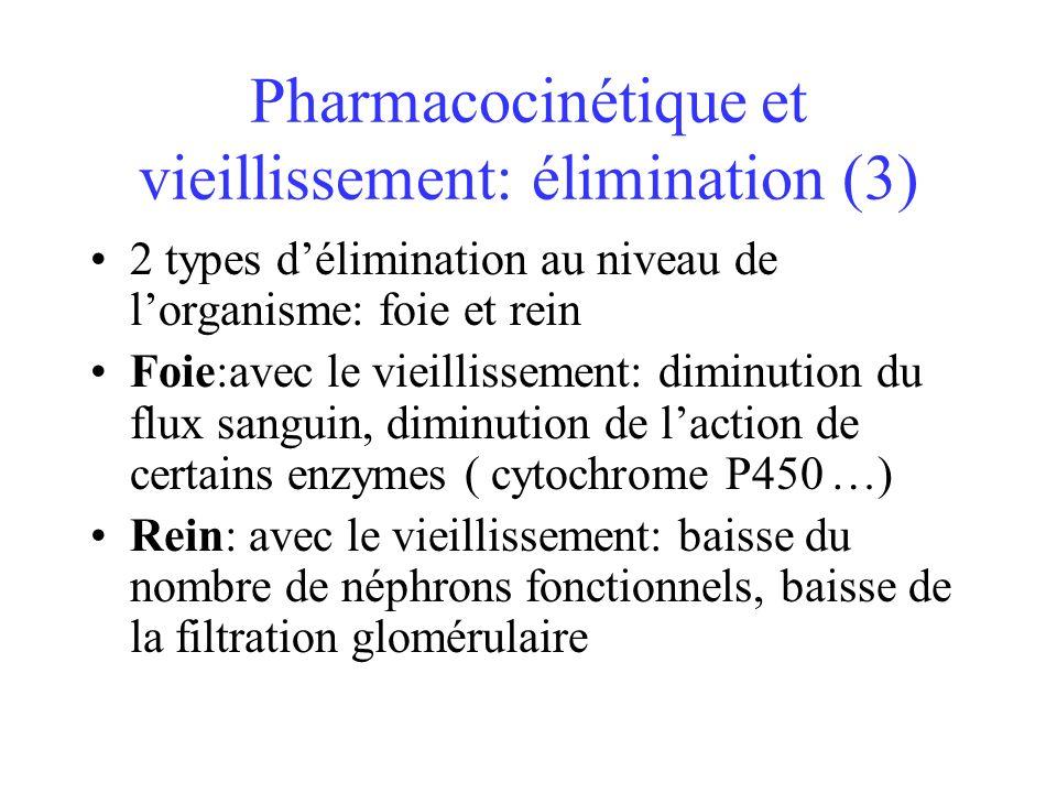 Pharmacocinétique et vieillissement: élimination (3) 2 types délimination au niveau de lorganisme: foie et rein Foie:avec le vieillissement: diminutio