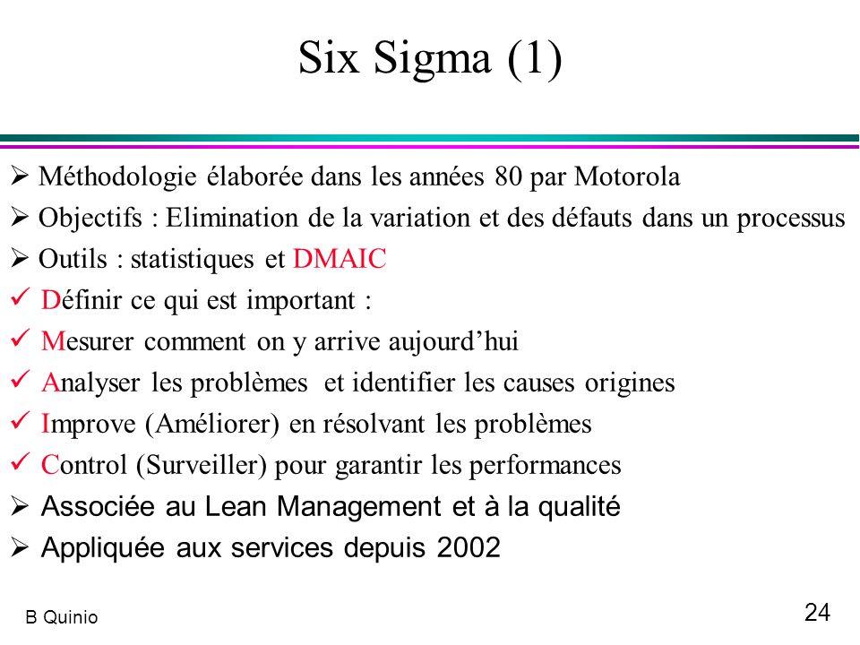 24 B Quinio Six Sigma (1) Méthodologie élaborée dans les années 80 par Motorola Objectifs : Elimination de la variation et des défauts dans un process