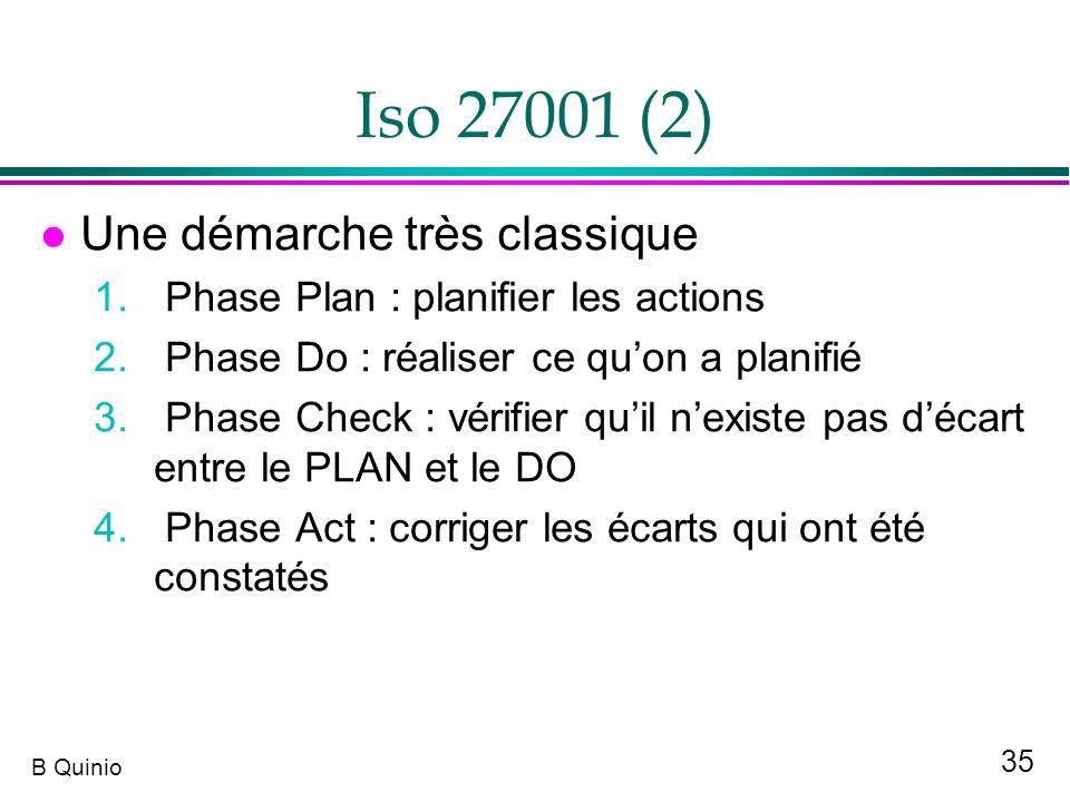 35 B Quinio Iso 27001 (2) l Une démarche très classique 1. Phase Plan : planifier les actions 2. Phase Do : réaliser ce quon a planifié 3. Phase Check