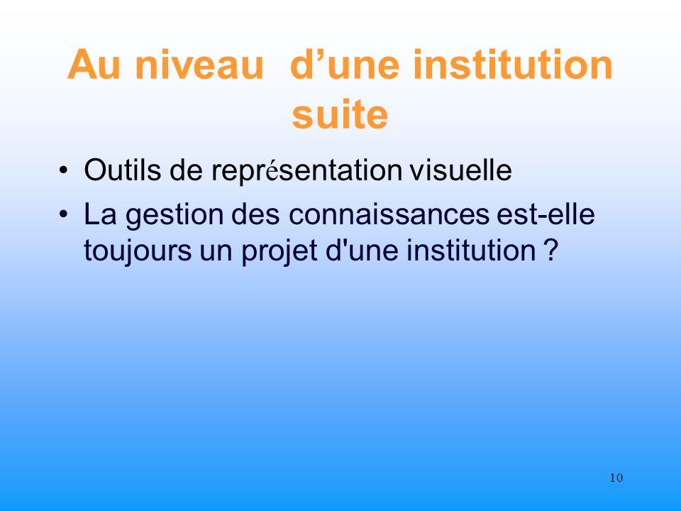 9 Au niveau dune institution système de gestion de connaissance Un Portail d institution et gestion de contenus Des Bases de connaissances et gestion électronique documentaire.