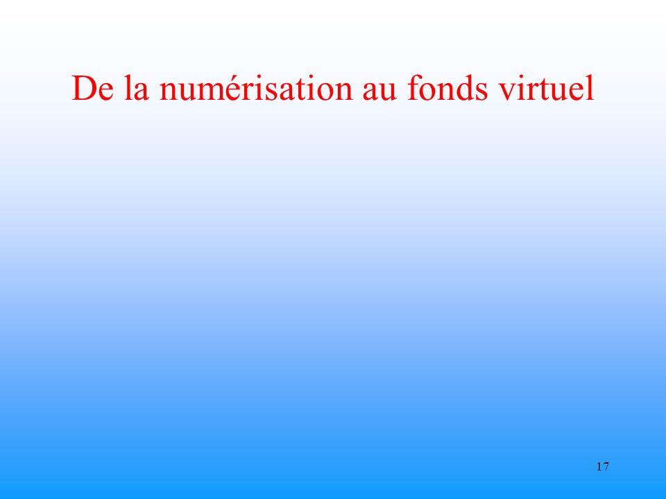 16 Fonds virtuel Le fonds virtuel: constitue un processus, une évolution A pour piliers les éléments suivants : Linformation en format numérique Laccès aux télécommunications Les outils directement utilisables par lUtilisateur