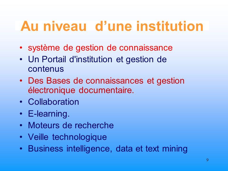 8 Les trois niveaux I.Au niveau micro, une personne, une institution, entreprise, un département ou une Faculté II.Au niveau national à léchelle dune institution faisant partie du SNID ou dun projet de portée nationale tel que les archives du Maroc, la BNRM.