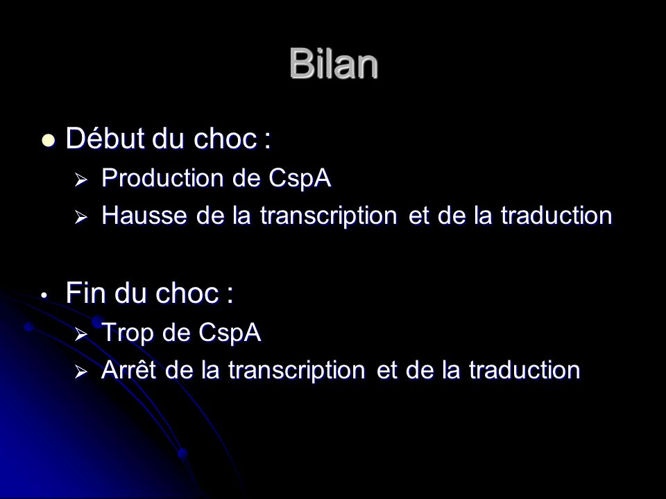 Bilan Début du choc : Début du choc : Production de CspA Production de CspA Hausse de la transcription et de la traduction Hausse de la transcription