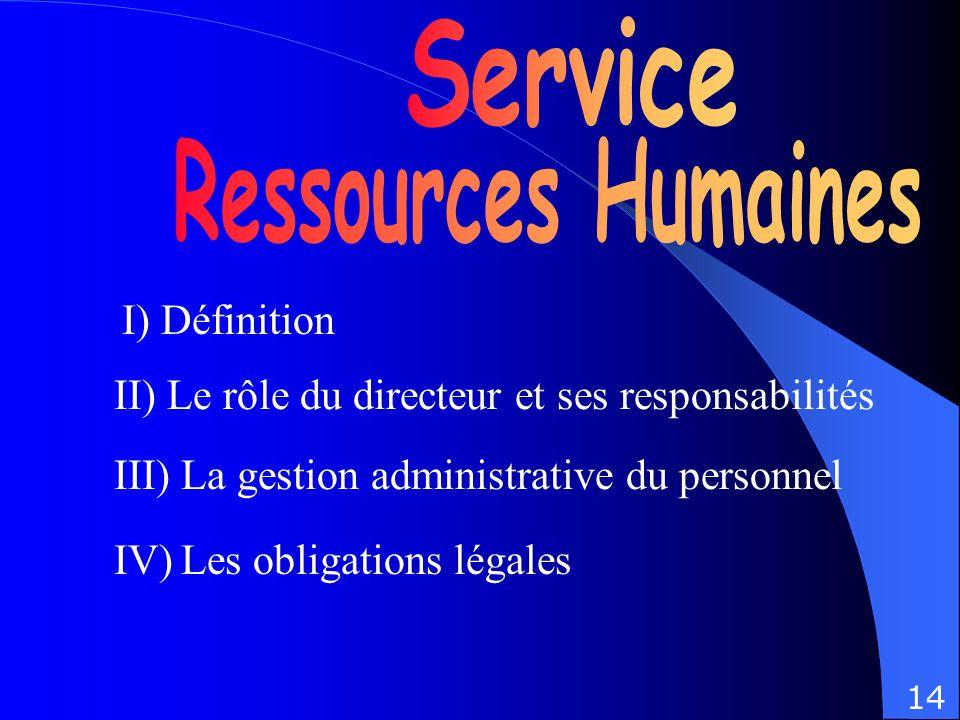 I) Définition II) Le rôle du directeur et ses responsabilités III) La gestion administrative du personnel IV) Les obligations légales 14