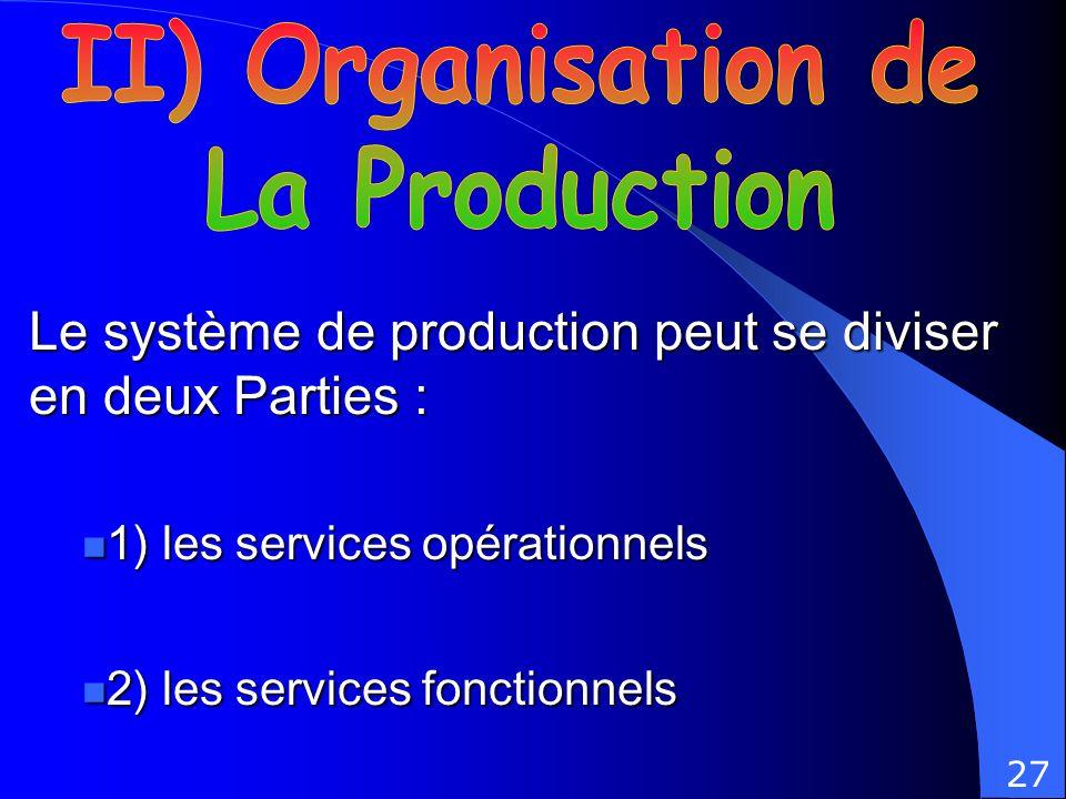 Le système de production peut se diviser en deux Parties : 1) les services opérationnels 1) les services opérationnels 2) les services fonctionnels 2)
