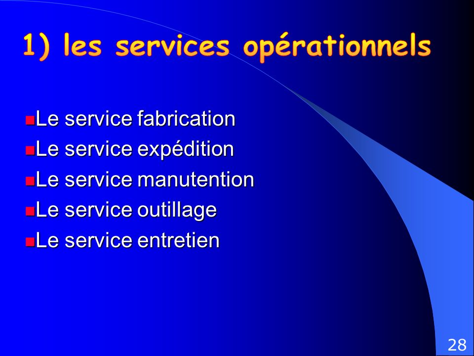 Le service fabrication Le service fabrication Le service expédition Le service expédition Le service manutention Le service manutention Le service out