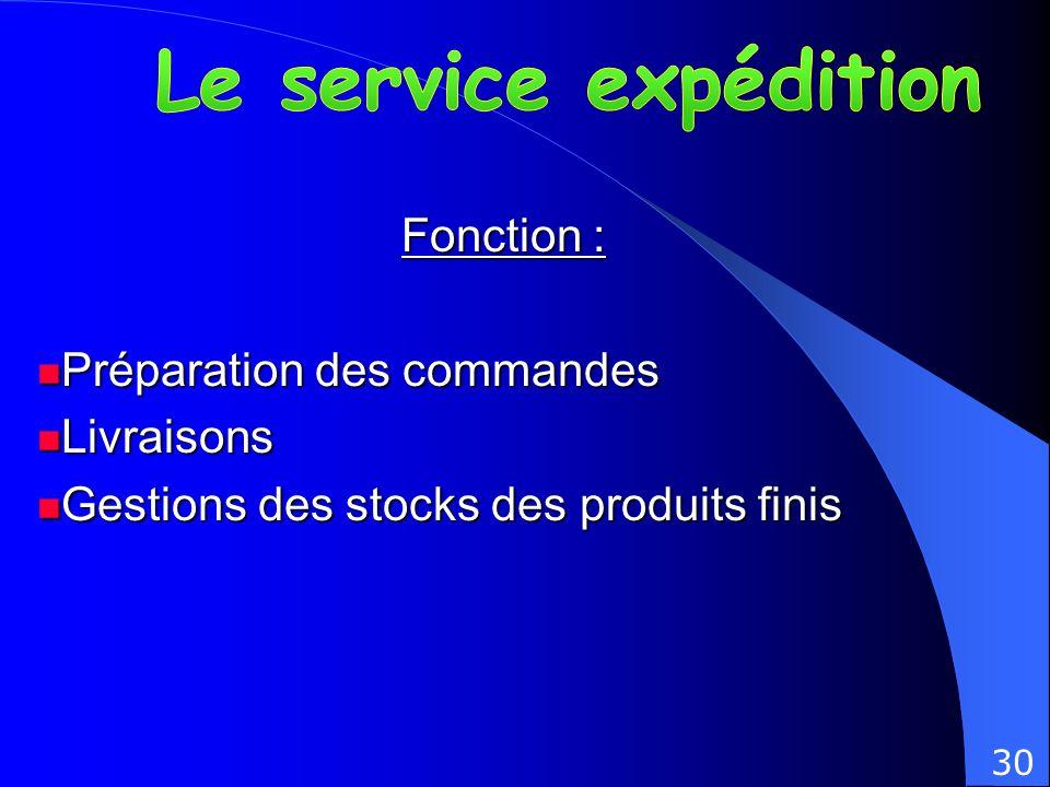 Fonction : Préparation des commandes Préparation des commandes Livraisons Livraisons Gestions des stocks des produits finis Gestions des stocks des pr