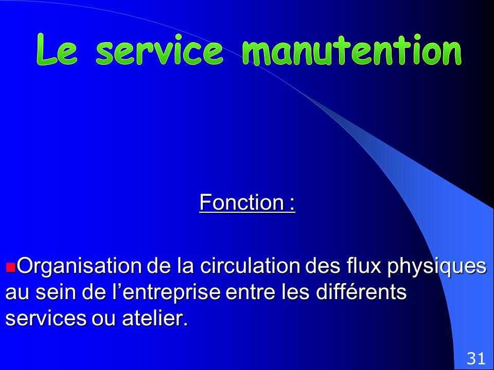 Fonction : Organisation de la circulation des flux physiques au sein de lentreprise entre les différents services ou atelier. Organisation de la circu