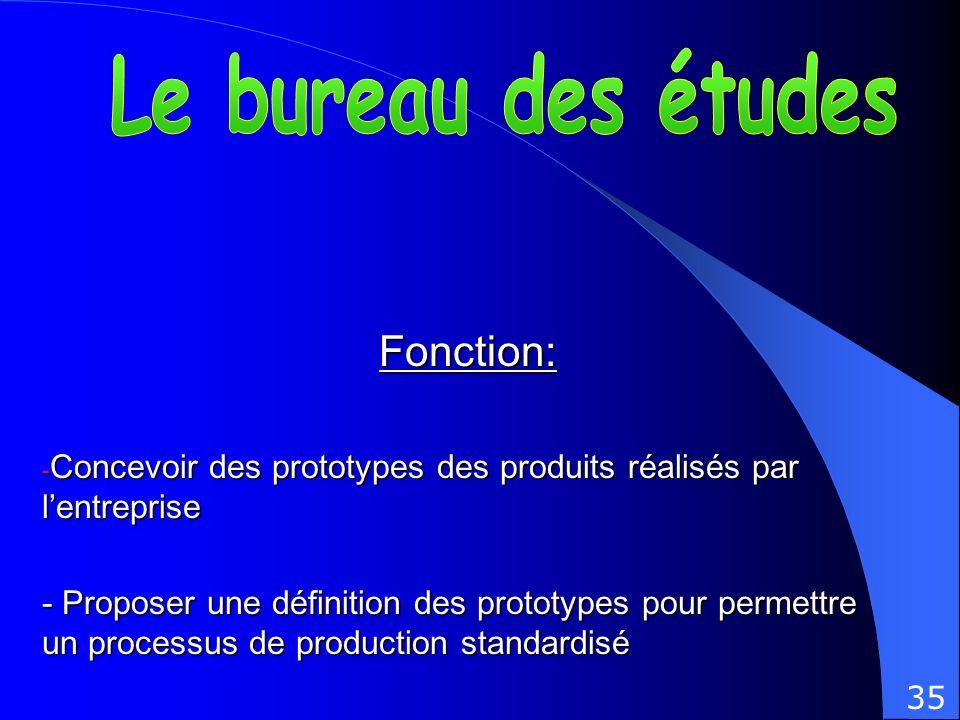 Fonction: - Concevoir des prototypes des produits réalisés par lentreprise - Proposer une définition des prototypes pour permettre un processus de pro