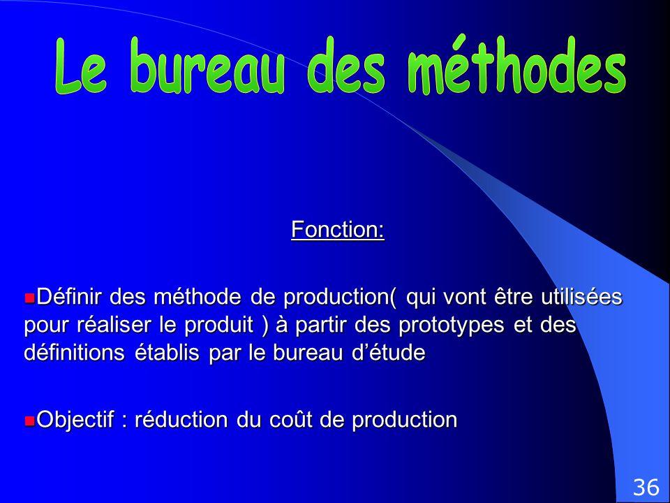 Fonction: Définir des méthode de production( qui vont être utilisées pour réaliser le produit ) à partir des prototypes et des définitions établis par